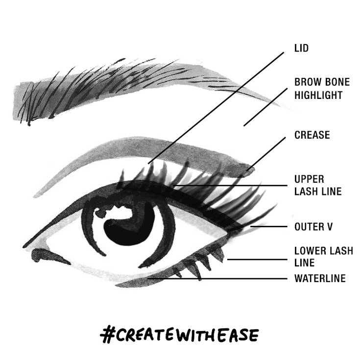 Eye Makeup Diagram For Eyeliner Application Maybelline